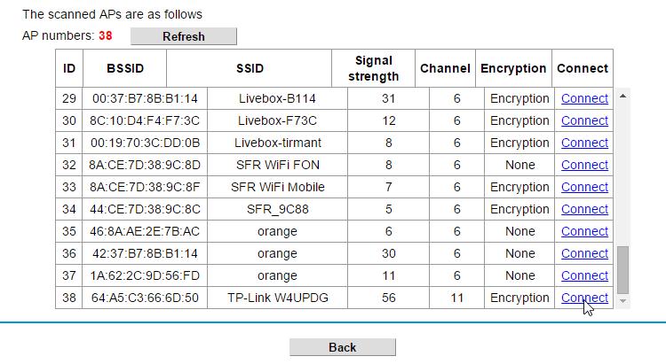 Μεγαλύτερη Εμβέλεια WiFi Δωρεάν με Παλιό WDS Router Wireless Bridge 13