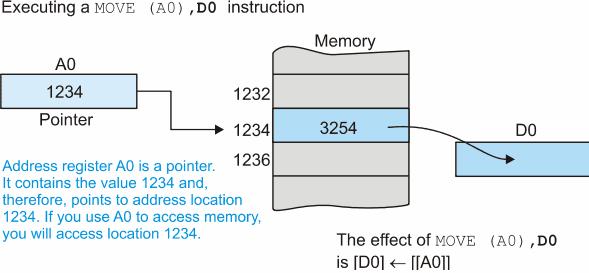 Τι διαφορές έχουν τα 32-bit με τα 64-bit Windows 03