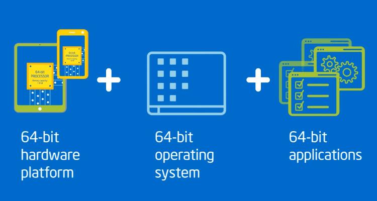 Τι διαφορές έχουν τα 32-bit με τα 64-bit Windows 05a