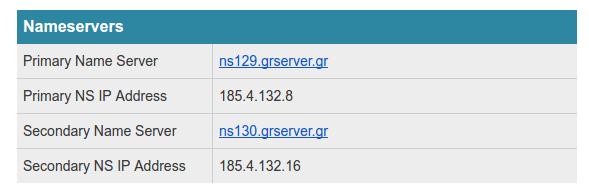 Σύνδεση Domain με το Server Φιλοξενίας Nameservers 02