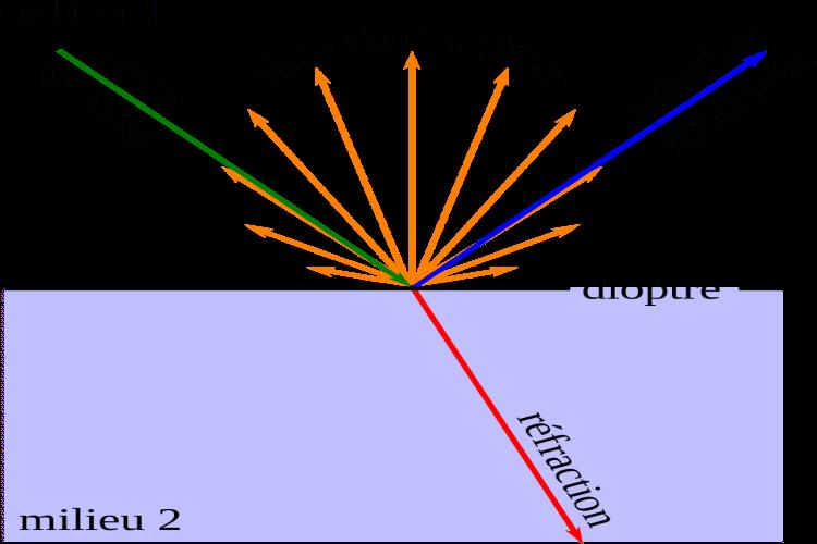 Τι είναι το Χρωματικό Μοντέλο CMYK και Πώς Λειτουργεί η Έγχρωμη Εκτύπωση 3