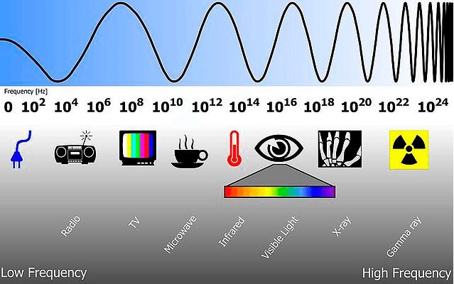 Τι είναι το RGB - Πώς Τρία Χρώματα Γίνονται 16,7 Εκατομμύρια 01