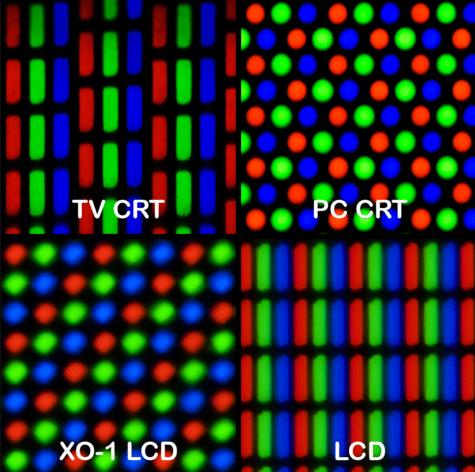 Τι είναι το RGB - Πώς Τρία Χρώματα Γίνονται 16,7 Εκατομμύρια 14