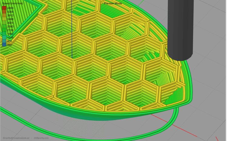 τρισδιάστατη εκτύπωση και ποιες οι εφαρμογές της στις σύγρχονες τεχνολογικές εξελίξεις 3D Printing τρισδιάστατοι εκτυπωτές 10