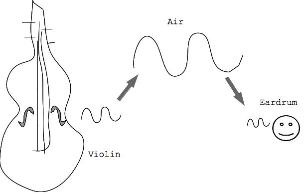 Τι είναι το Mp3, Πώς λειτουργεί, και Πώς Δημιουργήθηκε 03