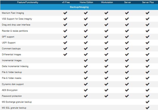 Αντίγραφα Ασφαλείας Windows με το Macrium Reflect free 8