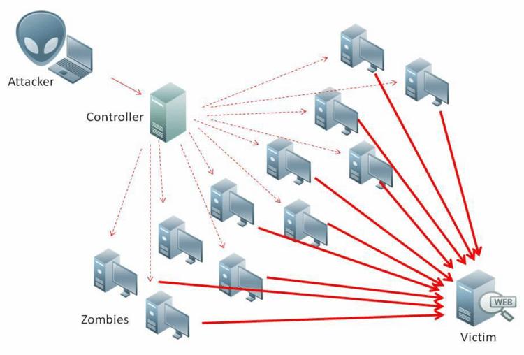 Ανταλλαγή Αρχείων - Πώς λειτουργεί το P2P και τα Torrent 9