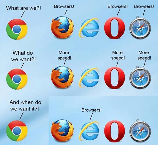 Ο πιο γρήγορος browser - 13