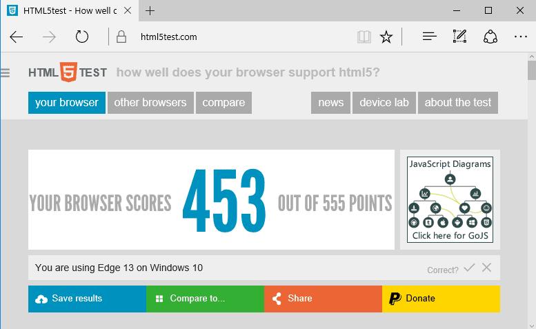 Ο πιο γρήγορος browser - 16