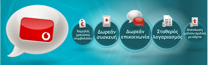 Κινητό Ίντερνετ - Όλα τα Προγράμματα στην Ελλάδα_22