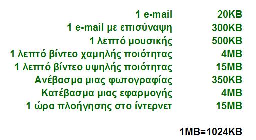 Κινητό Ίντερνετ - Όλα τα Προγράμματα στην Ελλάδα_3
