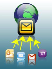 Ποια Είναι τα Καλύτερα Προγράμματα Email 05