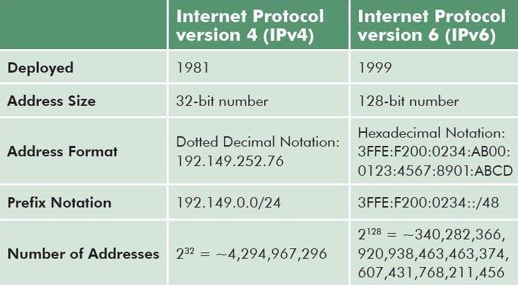 Ταχύτερο-VPN-με-συνδρομη-150