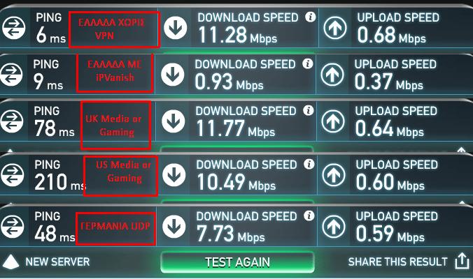 Ταχύτερο VPN με συνδρομή 155