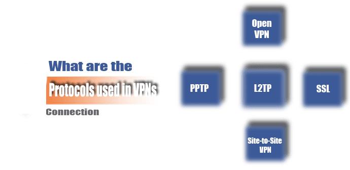 Ταχύτερο VPN με συνδρομή 19