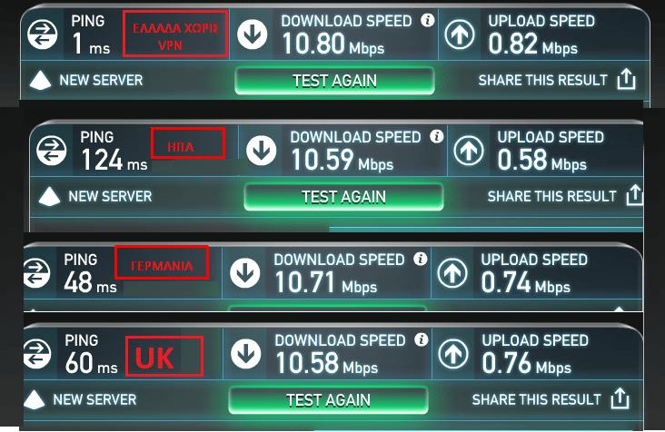 Ταχύτερο VPN με συνδρομή 31α