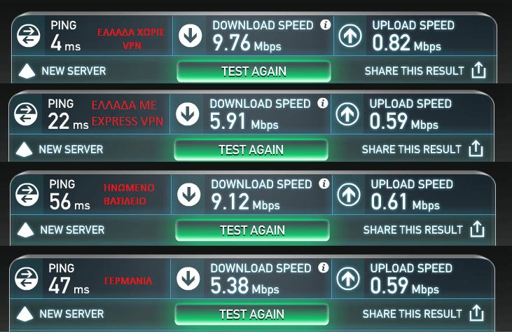 Ταχύτερο VPN με συνδρομή 87