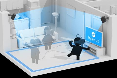 Εικονική Πραγματικότητα Η τεχνολογία του μέλλοντος 54