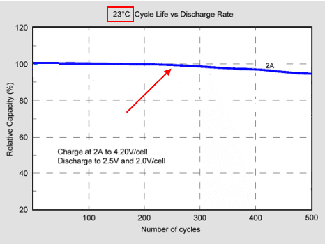 Μεγαλύτερη Διάρκεια Μπαταρίας σε Laptop, Κινητό, Tablet 03