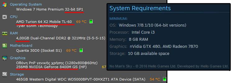 Απαιτήσεις Συστήματος 3