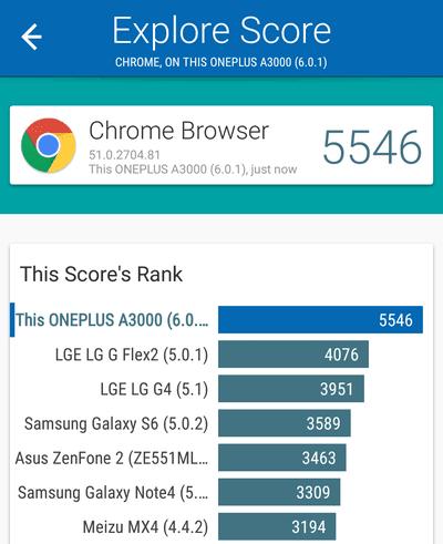 Παρουσίαση OnePlus 3 Αγορά oneplus 3 review Το Καλύτερο Κινέζικο Κινητό 46