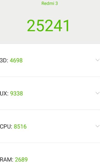Παρουσίαση XiaoMi Redmi 3 Pro 37