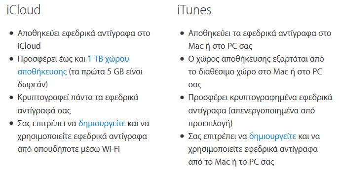 Όλες οι Μέθοδοι για Αντίγραφα Ασφαλείας σε iPhone backup iPad 13
