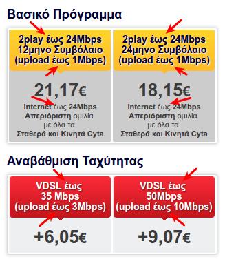 Αξιόπιστες Μέθοδοι για τη Μέτρηση Ταχύτητας του Ίντερνετ 01