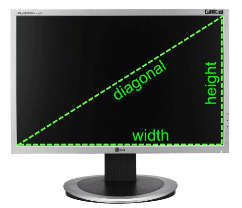 Τεχνολογίες Οθόνης Ό,τι Πρέπει Να Γνωρίζουμε 03