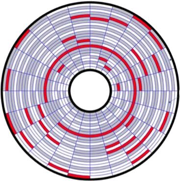 Πώς Χωρίζω το Σκληρό Δίσκο σε Διαμερίσματα Δίσκου (Partition)