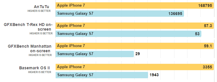 %cf%83%cf%8d%ce%b3%ce%ba%cf%81%ce%b9%cf%83%ce%b7-iphone-10a