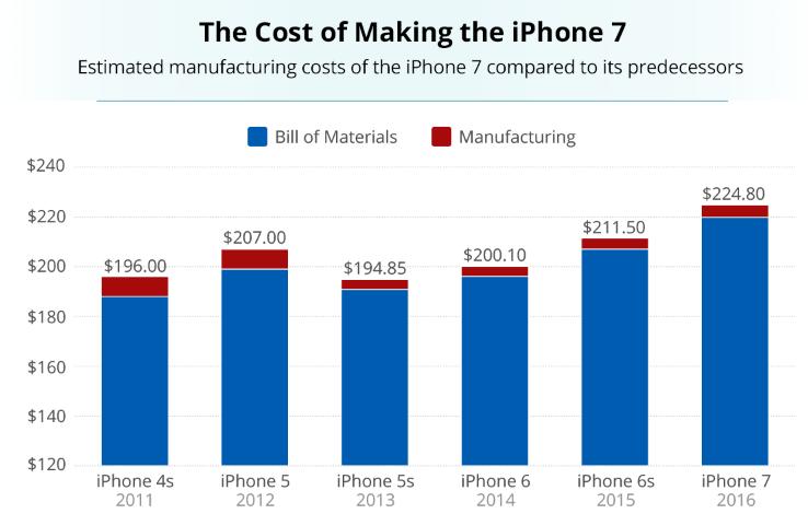%cf%83%cf%8d%ce%b3%ce%ba%cf%81%ce%b9%cf%83%ce%b7-iphone-12a
