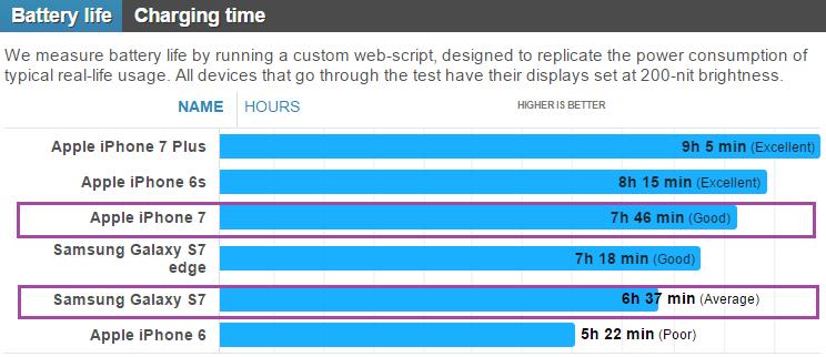 %cf%83%cf%8d%ce%b3%ce%ba%cf%81%ce%b9%cf%83%ce%b7-iphone-17