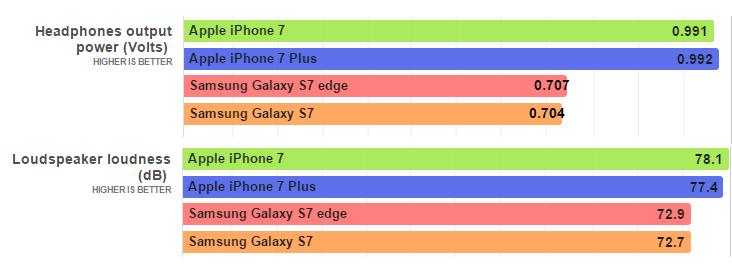 %cf%83%cf%8d%ce%b3%ce%ba%cf%81%ce%b9%cf%83%ce%b7-iphone-33
