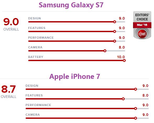 %cf%83%cf%8d%ce%b3%ce%ba%cf%81%ce%b9%cf%83%ce%b7-iphone-34