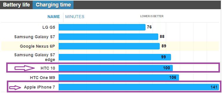 %cf%83%cf%8d%ce%b3%ce%ba%cf%81%ce%b9%cf%83%ce%b7-iphone-47
