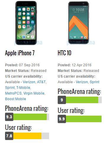σύγκριση του iPhone 7-57
