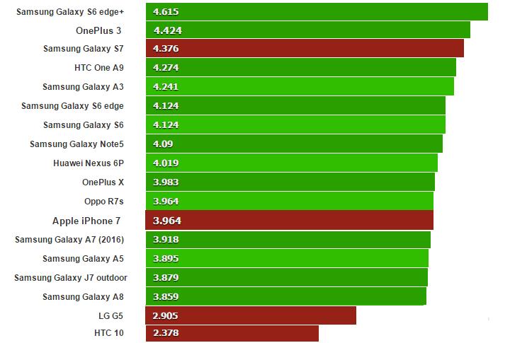 %cf%83%cf%8d%ce%b3%ce%ba%cf%81%ce%b9%cf%83%ce%b7-iphone-7-104a