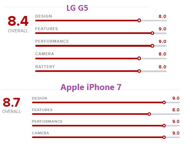 %cf%83%cf%8d%ce%b3%ce%ba%cf%81%ce%b9%cf%83%ce%b7-iphone-7-106a