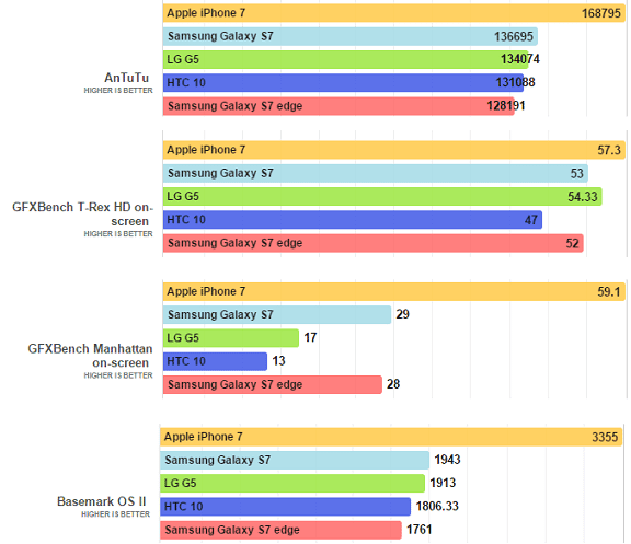 %cf%83%cf%8d%ce%b3%ce%ba%cf%81%ce%b9%cf%83%ce%b7-iphone-7-112