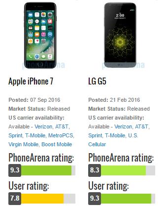 %cf%83%cf%8d%ce%b3%ce%ba%cf%81%ce%b9%cf%83%ce%b7-iphone-7-115