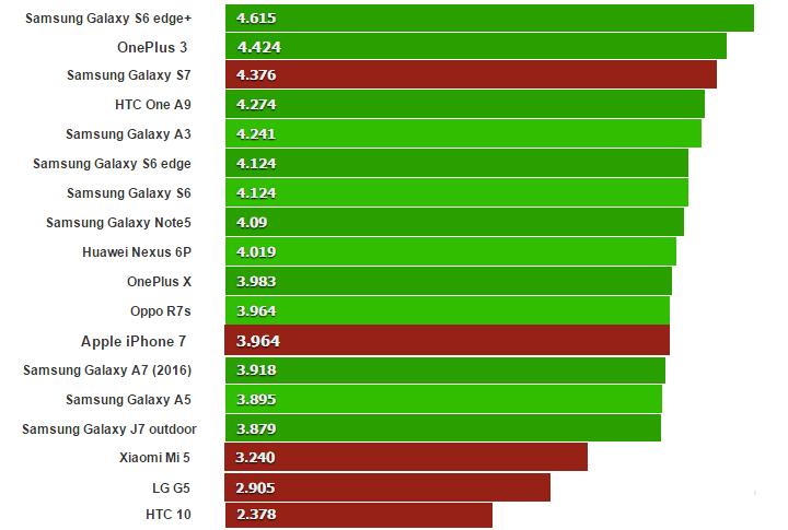 %cf%83%cf%8d%ce%b3%ce%ba%cf%81%ce%b9%cf%83%ce%b7-iphone-7-137