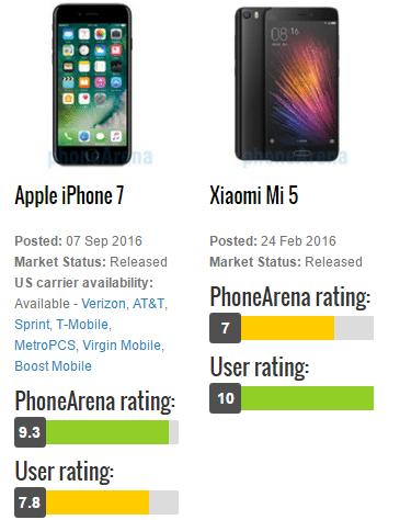 %cf%83%cf%8d%ce%b3%ce%ba%cf%81%ce%b9%cf%83%ce%b7-iphone-7-139
