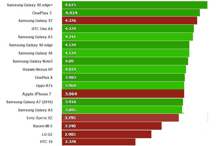 %cf%83%cf%8d%ce%b3%ce%ba%cf%81%ce%b9%cf%83%ce%b7-iphone-7-152