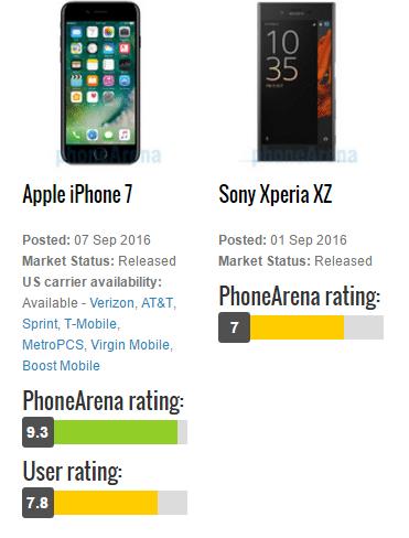 %cf%83%cf%8d%ce%b3%ce%ba%cf%81%ce%b9%cf%83%ce%b7-iphone-7-169