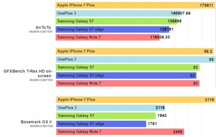 %cf%83%cf%8d%ce%b3%ce%ba%cf%81%ce%b9%cf%83%ce%b7-iphone-7-223