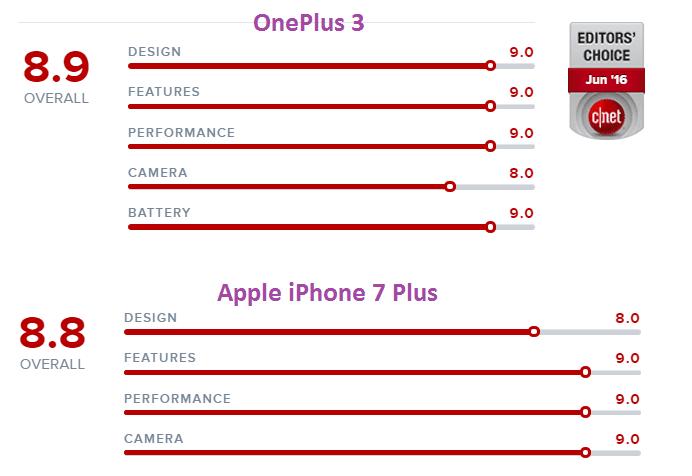 %cf%83%cf%8d%ce%b3%ce%ba%cf%81%ce%b9%cf%83%ce%b7-iphone-7-226