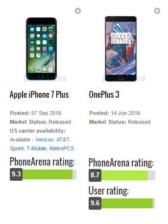 %cf%83%cf%8d%ce%b3%ce%ba%cf%81%ce%b9%cf%83%ce%b7-iphone-7-227