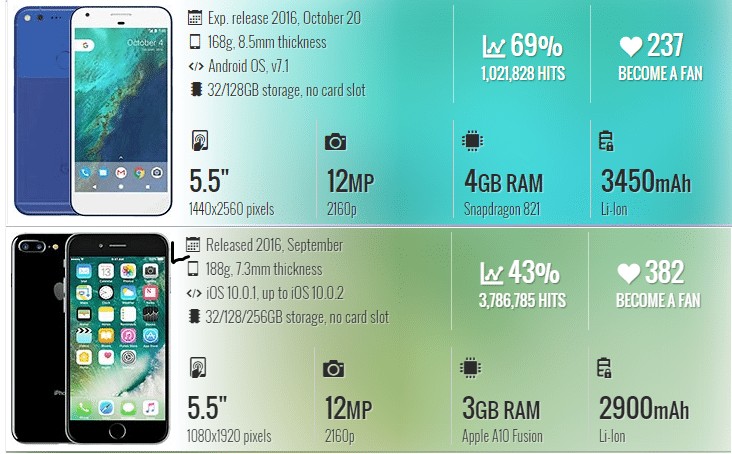 %cf%83%cf%8d%ce%b3%ce%ba%cf%81%ce%b9%cf%83%ce%b7-iphone-7-255