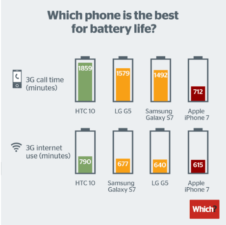 %cf%83%cf%8d%ce%b3%ce%ba%cf%81%ce%b9%cf%83%ce%b7-iphone-7-75